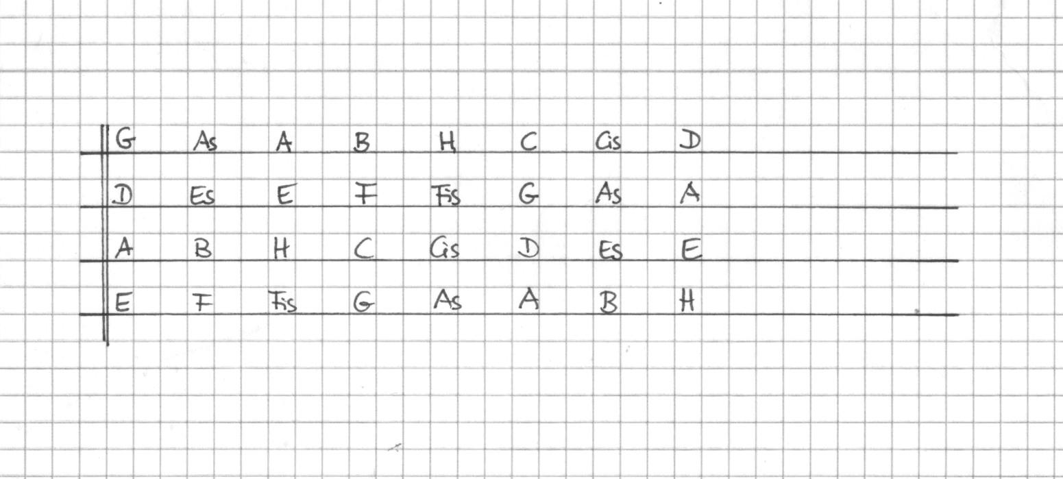 Kontrabass-Grifftabelle (von Steffi Zachmeier)